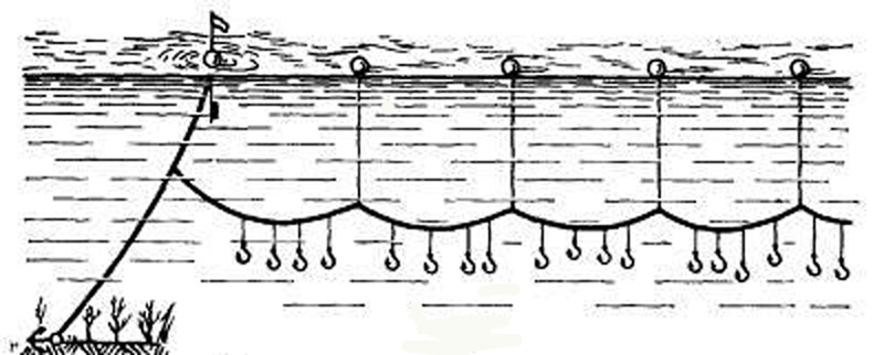 Схема установки перемета.