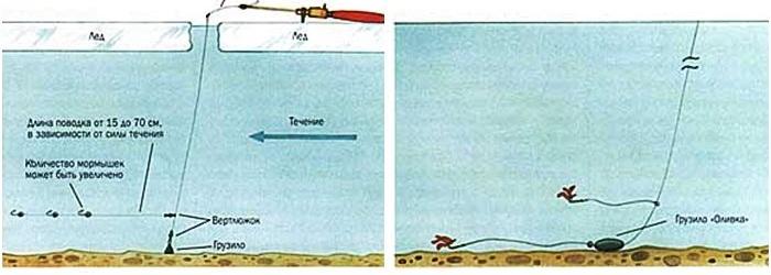 Схема работы спускника.