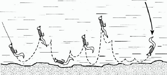 Схема ступенчатой проводки.